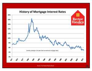 http://lynnesneed.com/2010/07/12/history-of-mortgage-interest-rates-lowest-in-decades/